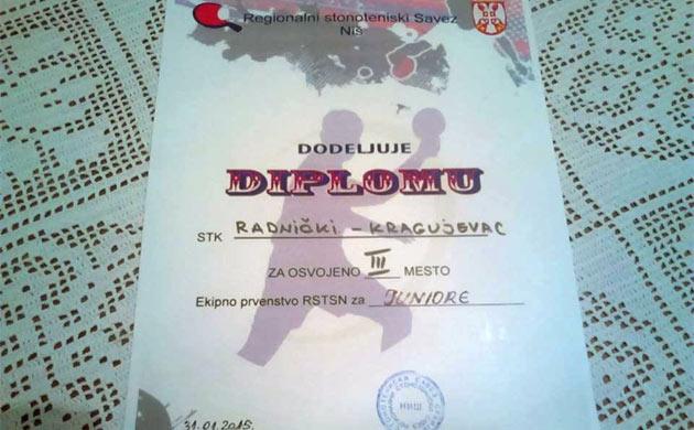 stk-radnicki-diploma